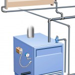 Angus Home Inspections - Hot water boiler